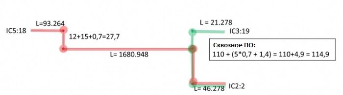 Нюансы работы инструментов Target Length и Tuning Meter в PADS Professional-Xpedition - 14