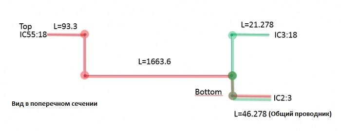 Нюансы работы инструментов Target Length и Tuning Meter в PADS Professional-Xpedition - 9