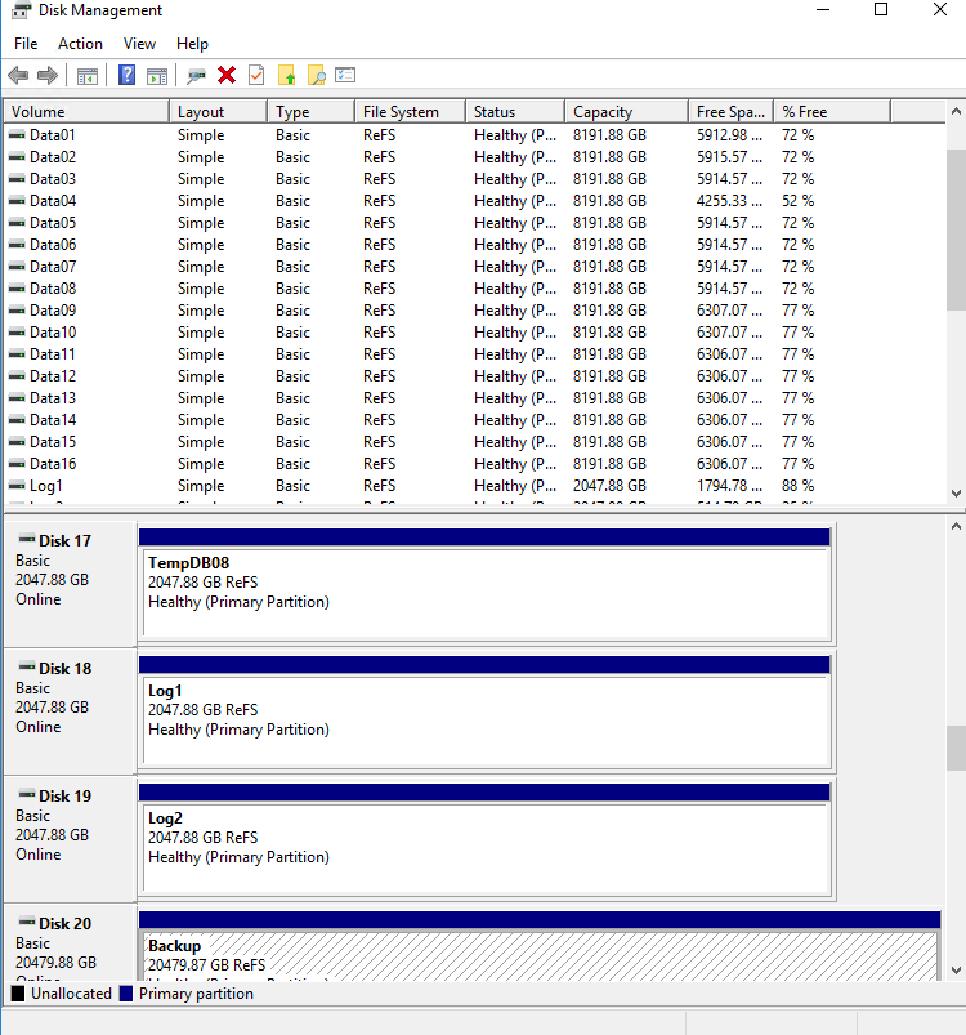 Архитектура, сертифицированная по SQL Server Data Warehouse Fast Track (DWFT): что это значит и как устроено - 18