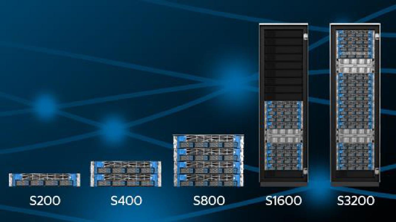 Архитектура, сертифицированная по SQL Server Data Warehouse Fast Track (DWFT): что это значит и как устроено - 4