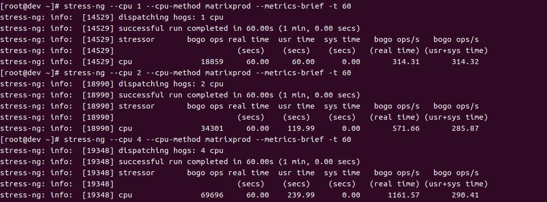 Нагрузочное тестирование CPU и SSD облачных хостеров: сравниваем Selectel, Servers, MCS и Я.Облако - 2