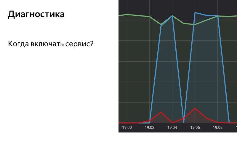 Graceful degradation. Доклад Яндекс.Такси - 16