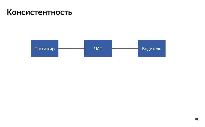 Graceful degradation. Доклад Яндекс.Такси - 18