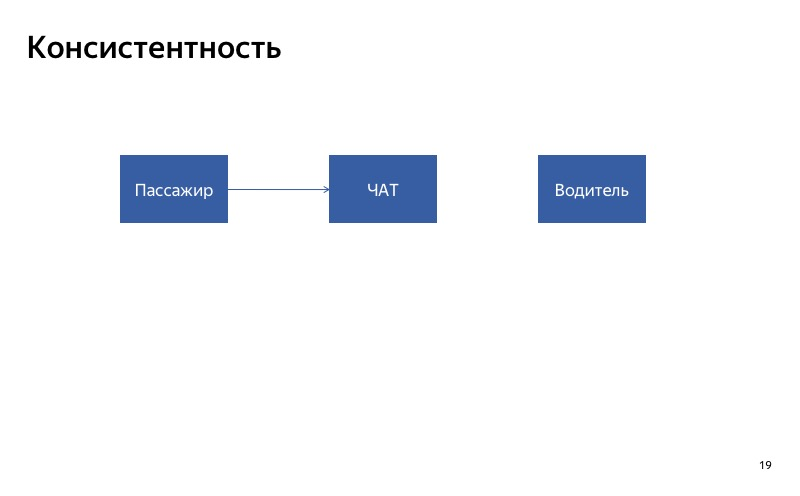 Graceful degradation. Доклад Яндекс.Такси - 19