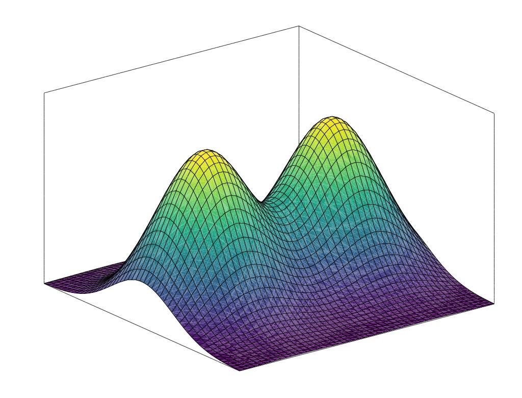 SciPy, ввод и вывод в MATLAB - 1