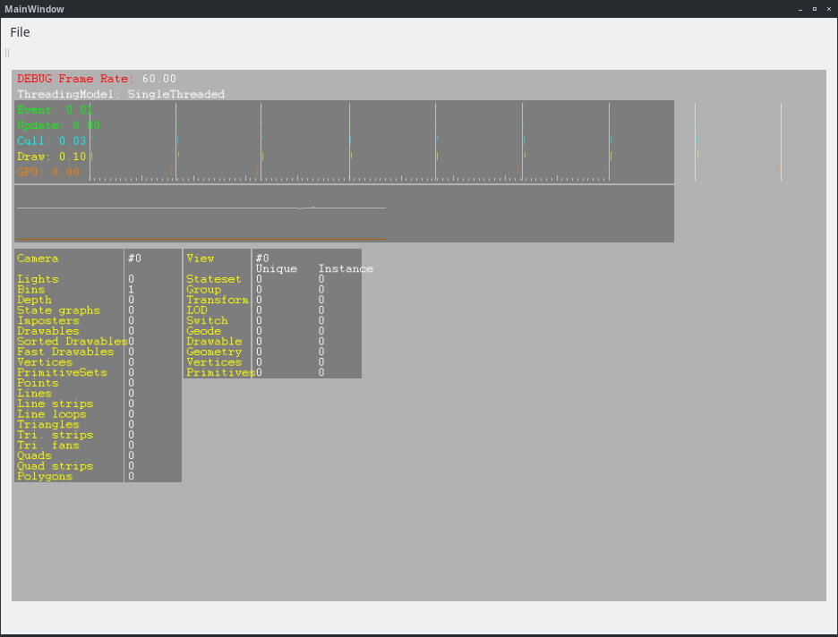 OpenSceneGraph: Интеграция с фреймворком Qt - 4