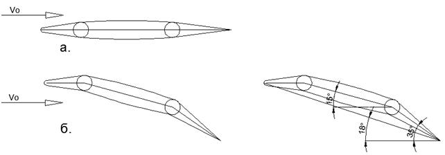 Объяснение физической сущности явления «Подъёмная сила Крыла» без использования уравнения Бернулли - 11