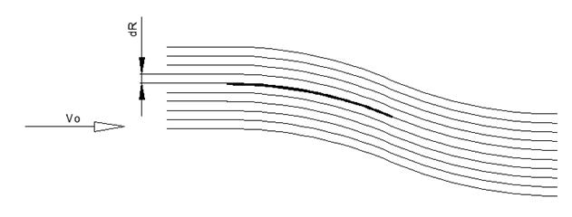 Объяснение физической сущности явления «Подъёмная сила Крыла» без использования уравнения Бернулли - 2