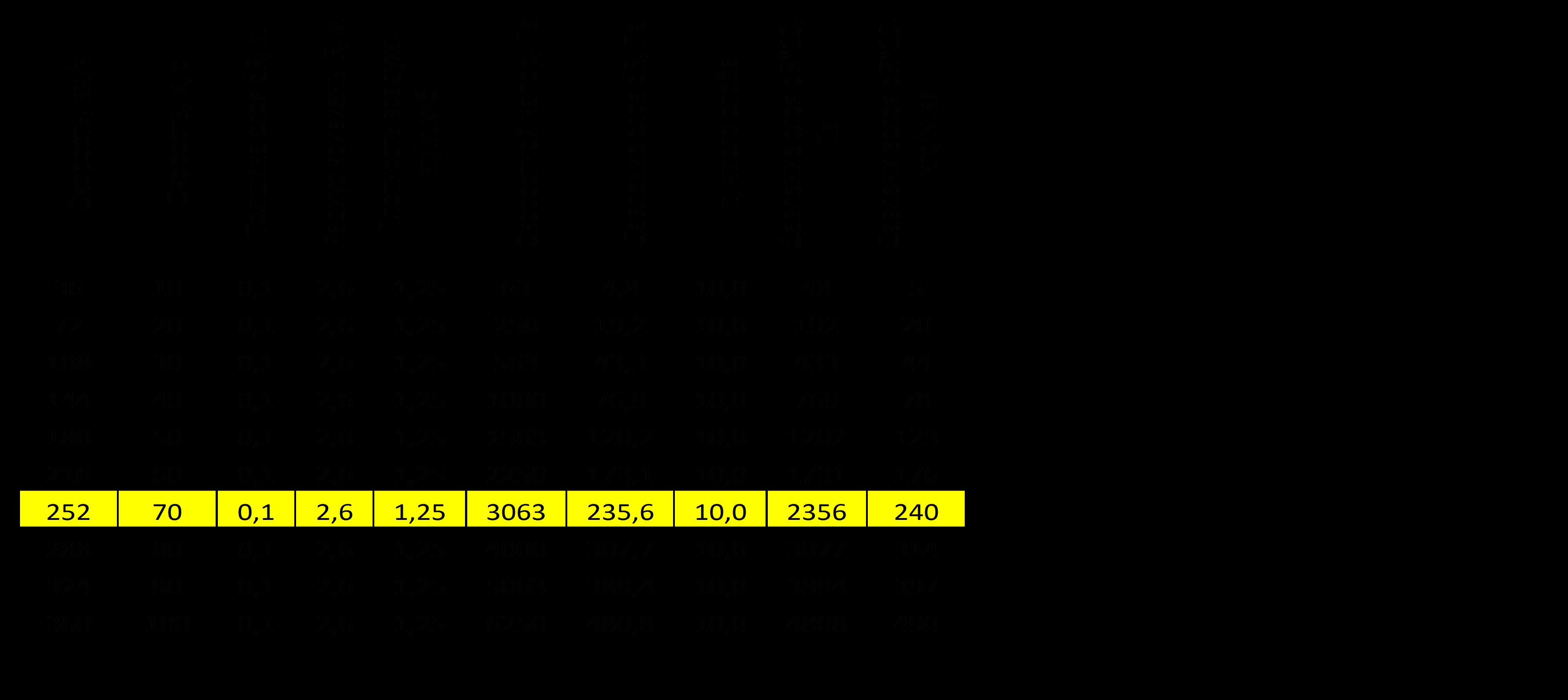 Объяснение физической сущности явления «Подъёмная сила Крыла» без использования уравнения Бернулли - 4