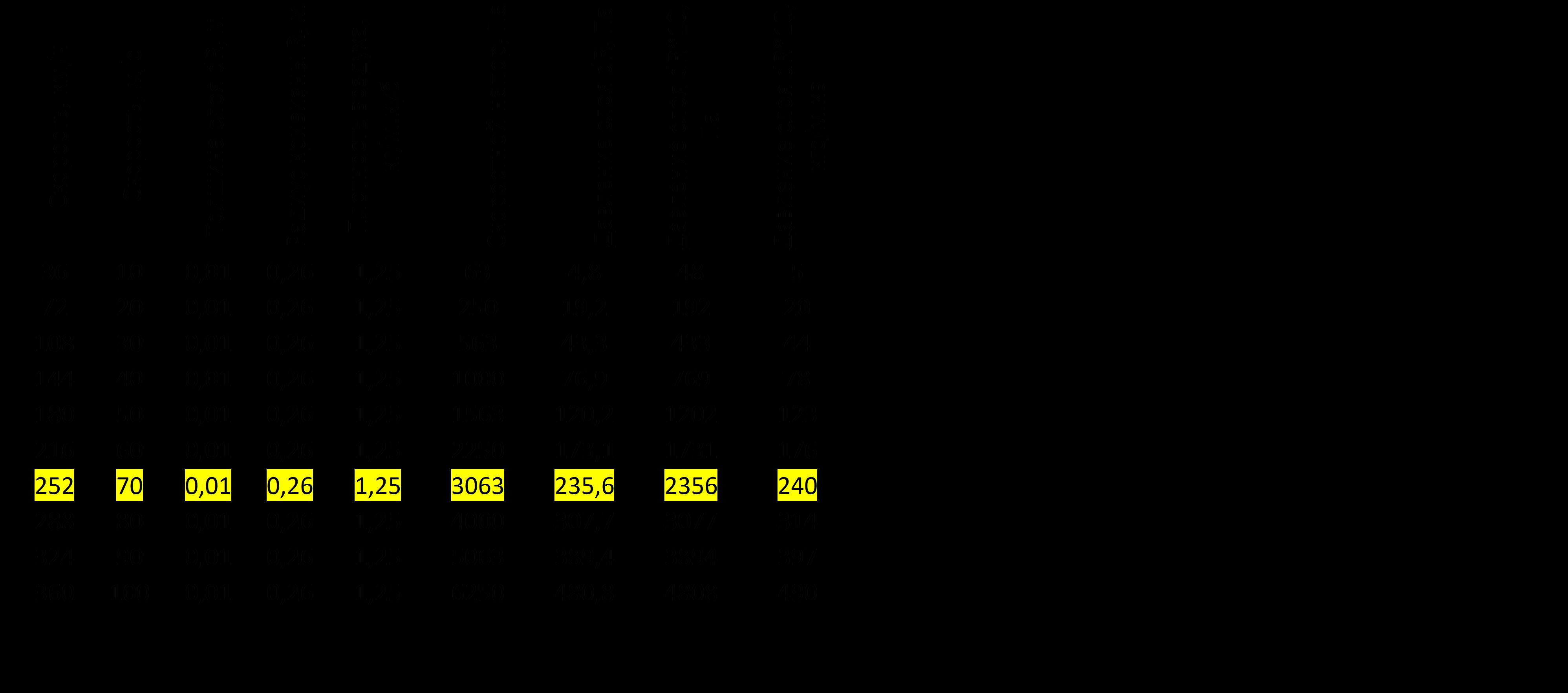 Объяснение физической сущности явления «Подъёмная сила Крыла» без использования уравнения Бернулли - 5
