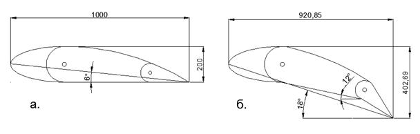 Объяснение физической сущности явления «Подъёмная сила Крыла» без использования уравнения Бернулли - 8