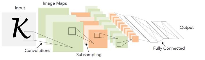 Много иероглифов – много нейросетей: как построить эффективную систему распознавания для большого числа классов? - 2