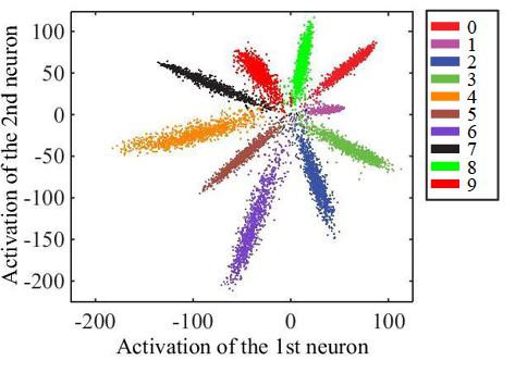 Много иероглифов – много нейросетей: как построить эффективную систему распознавания для большого числа классов? - 4