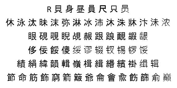 Много иероглифов – много нейросетей: как построить эффективную систему распознавания для большого числа классов? - 5
