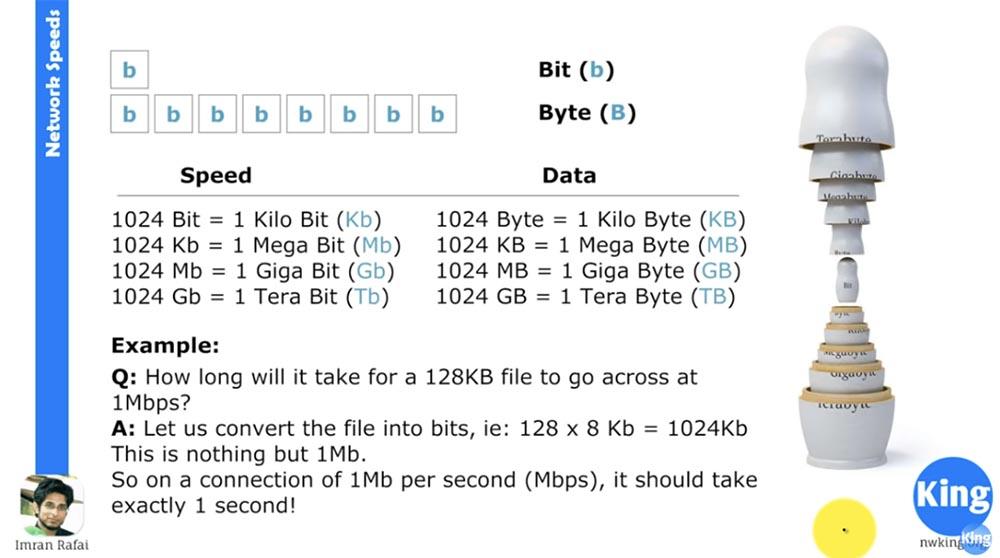 Тренинг Cisco 200-125 CCNA v3.0. Сертифицированный сетевой специалист Cisco (ССNA). День 1. Основы сети - 10