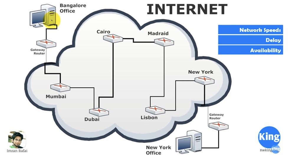 Тренинг Cisco 200-125 CCNA v3.0. Сертифицированный сетевой специалист Cisco (ССNA). День 1. Основы сети - 11