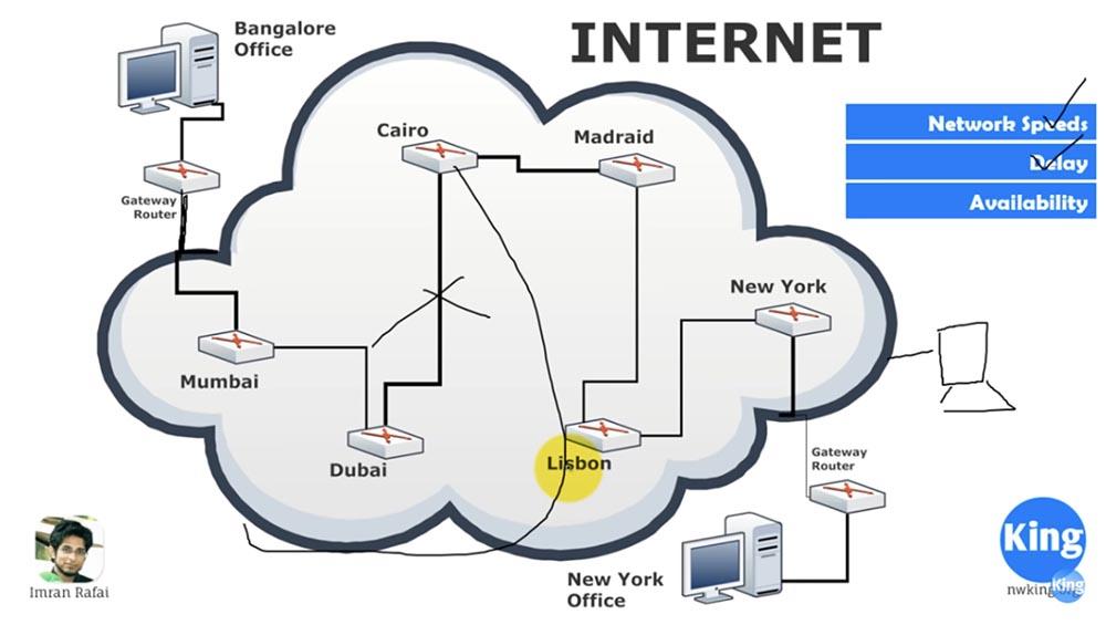 Тренинг Cisco 200-125 CCNA v3.0. Сертифицированный сетевой специалист Cisco (ССNA). День 1. Основы сети - 12