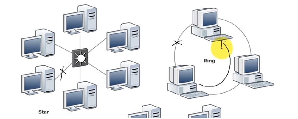 Тренинг Cisco 200-125 CCNA v3.0. Сертифицированный сетевой специалист Cisco (ССNA). День 1. Основы сети - 14
