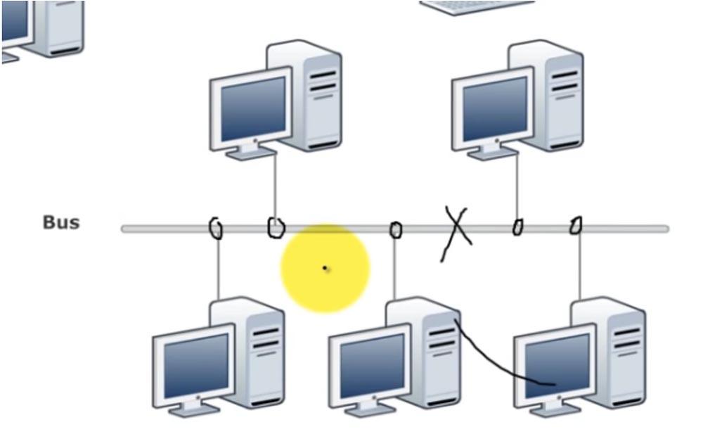 Тренинг Cisco 200-125 CCNA v3.0. Сертифицированный сетевой специалист Cisco (ССNA). День 1. Основы сети - 15