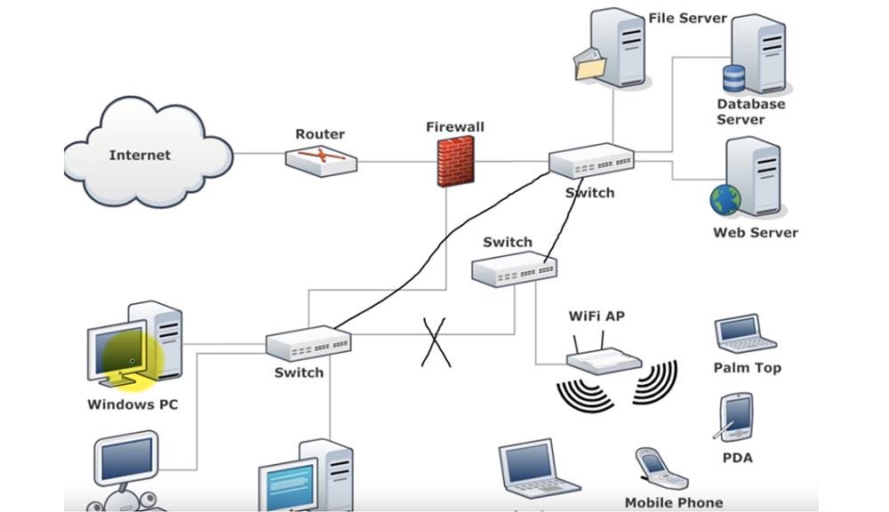 Тренинг Cisco 200-125 CCNA v3.0. Сертифицированный сетевой специалист Cisco (ССNA). День 1. Основы сети - 16