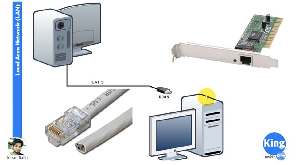 Тренинг Cisco 200-125 CCNA v3.0. Сертифицированный сетевой специалист Cisco (ССNA). День 1. Основы сети - 4