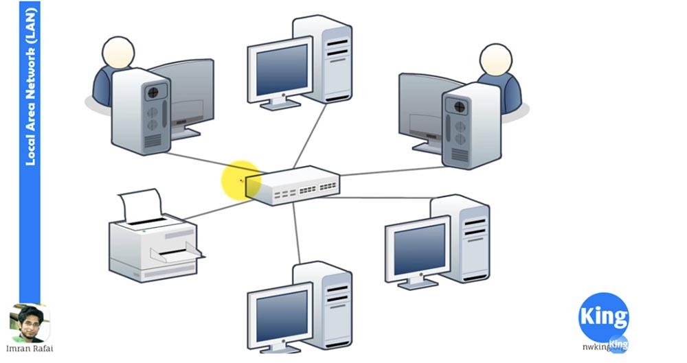 Тренинг Cisco 200-125 CCNA v3.0. Сертифицированный сетевой специалист Cisco (ССNA). День 1. Основы сети - 5