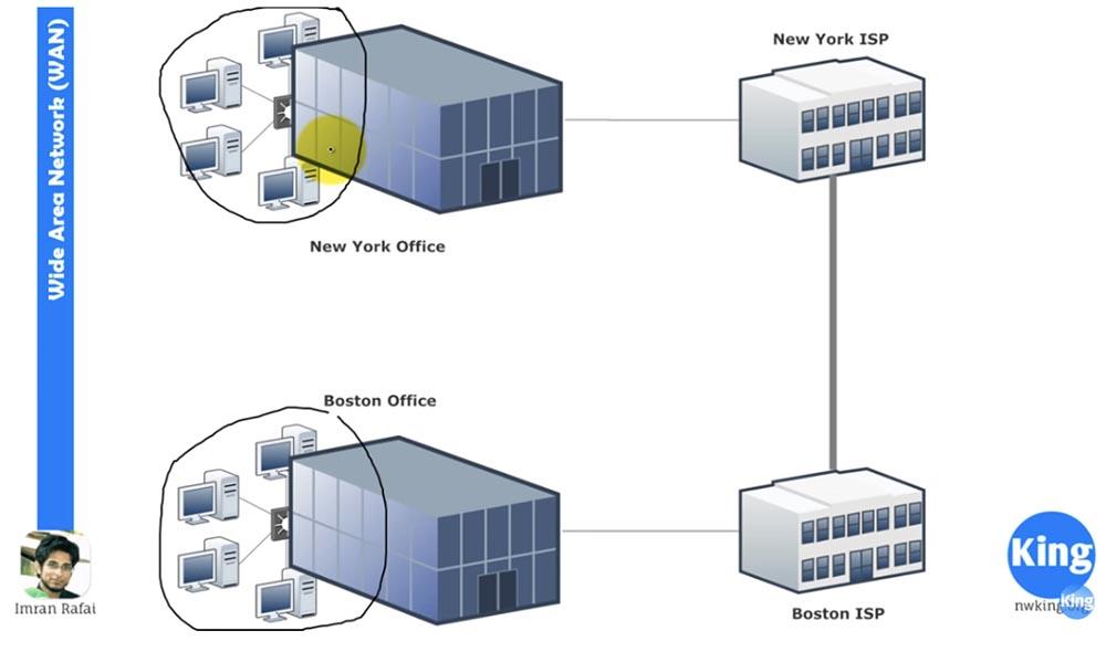 Тренинг Cisco 200-125 CCNA v3.0. Сертифицированный сетевой специалист Cisco (ССNA). День 1. Основы сети - 6