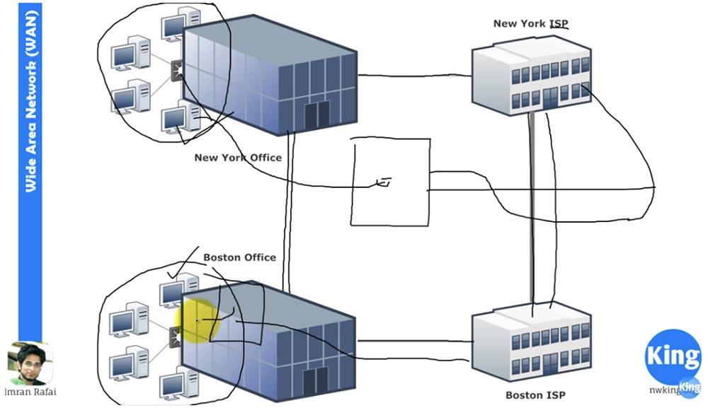 Тренинг Cisco 200-125 CCNA v3.0. Сертифицированный сетевой специалист Cisco (ССNA). День 1. Основы сети - 7