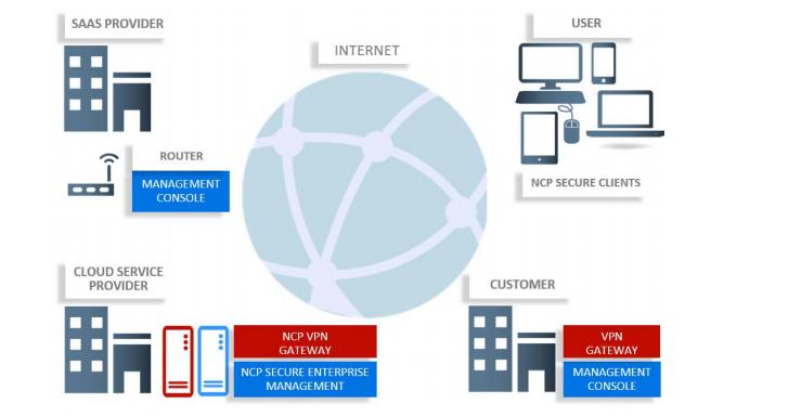 День безопасного Интернета: на какие угрозы обратить внимание в 2019 - 6