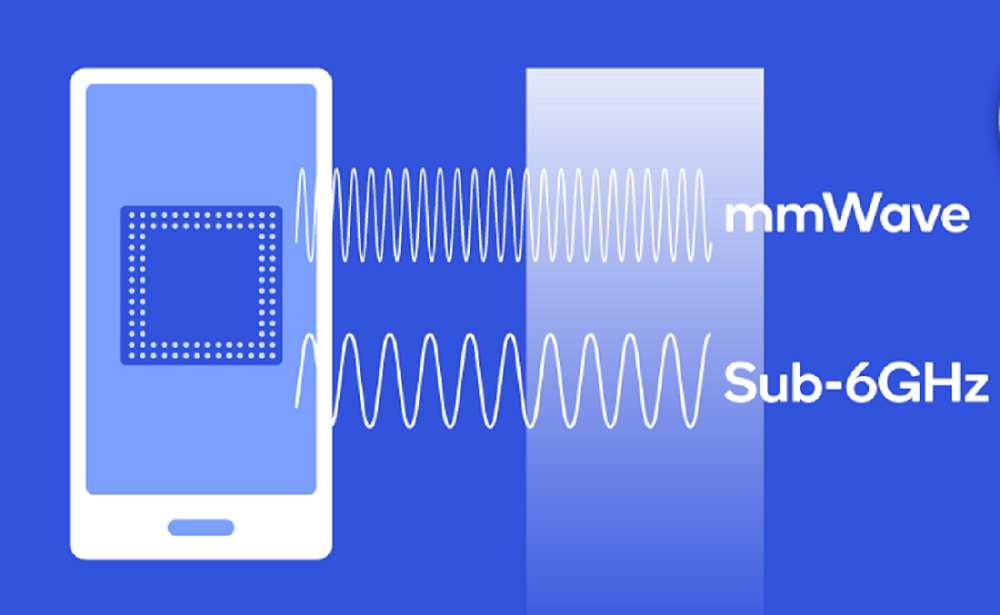 mmWave на пути к коммерческой реализации в форм-факторе смартфона - 1