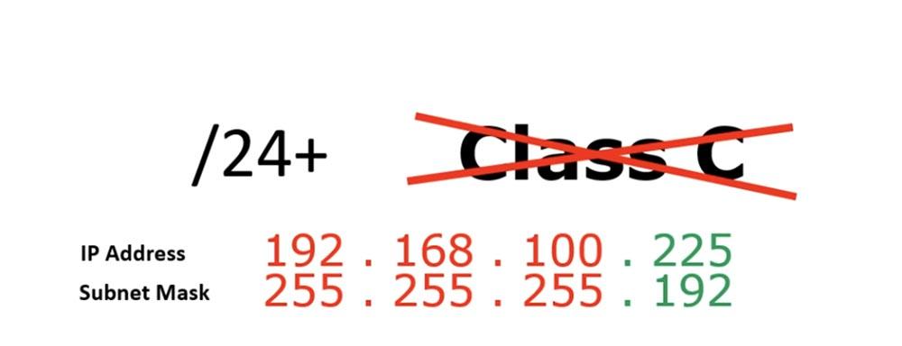 Тренинг Cisco 200-125 CCNA v3.0. Сертифицированный сетевой специалист Cisco (ССNA). День 3. Подсети - 15