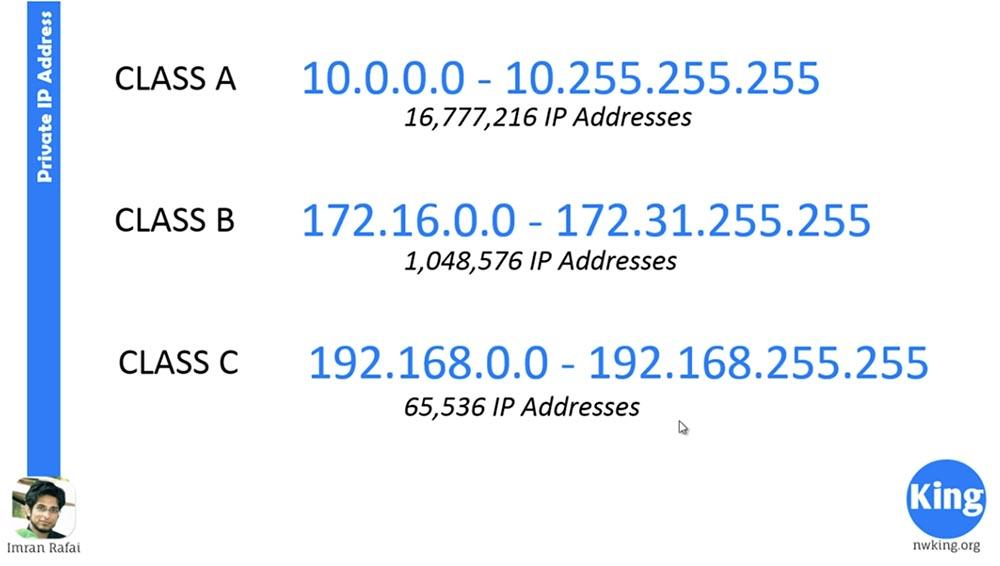 Тренинг Cisco 200-125 CCNA v3.0. Сертифицированный сетевой специалист Cisco (ССNA). День 3. Подсети - 2