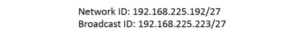 Тренинг Cisco 200-125 CCNA v3.0. Сертифицированный сетевой специалист Cisco (ССNA). День 3. Подсети - 23