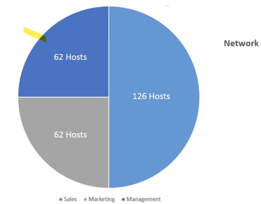 Тренинг Cisco 200-125 CCNA v3.0. Сертифицированный сетевой специалист Cisco (ССNA). День 3. Подсети - 25