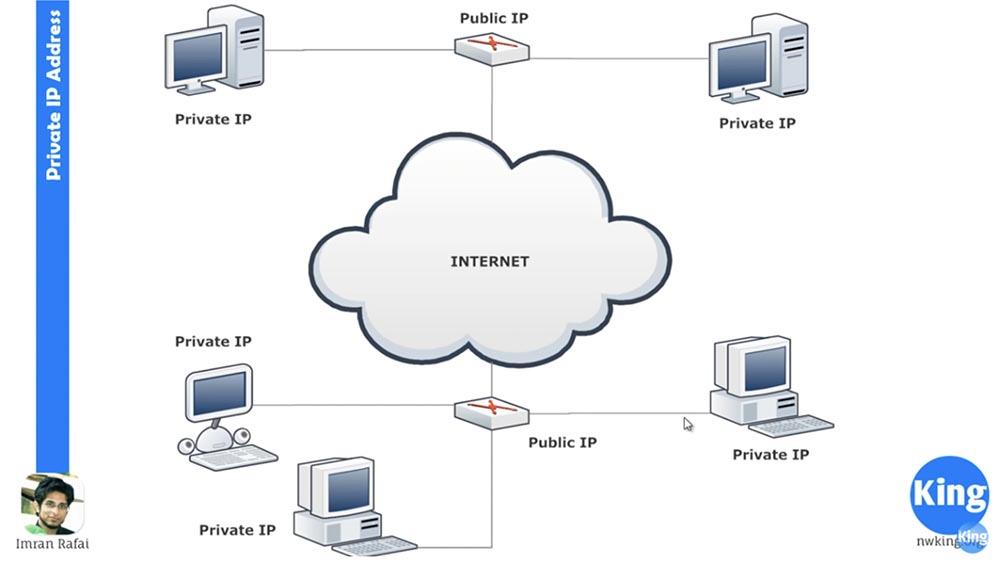 Тренинг Cisco 200-125 CCNA v3.0. Сертифицированный сетевой специалист Cisco (ССNA). День 3. Подсети - 3