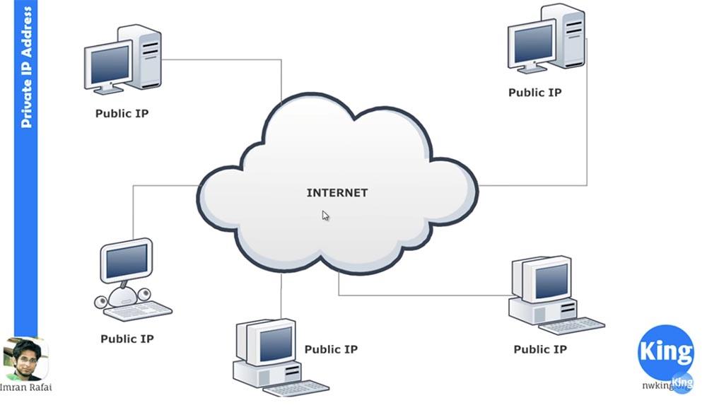 Тренинг Cisco 200-125 CCNA v3.0. Сертифицированный сетевой специалист Cisco (ССNA). День 3. Подсети - 4