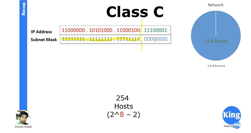 Тренинг Cisco 200-125 CCNA v3.0. Сертифицированный сетевой специалист Cisco (ССNA). День 3. Подсети - 7