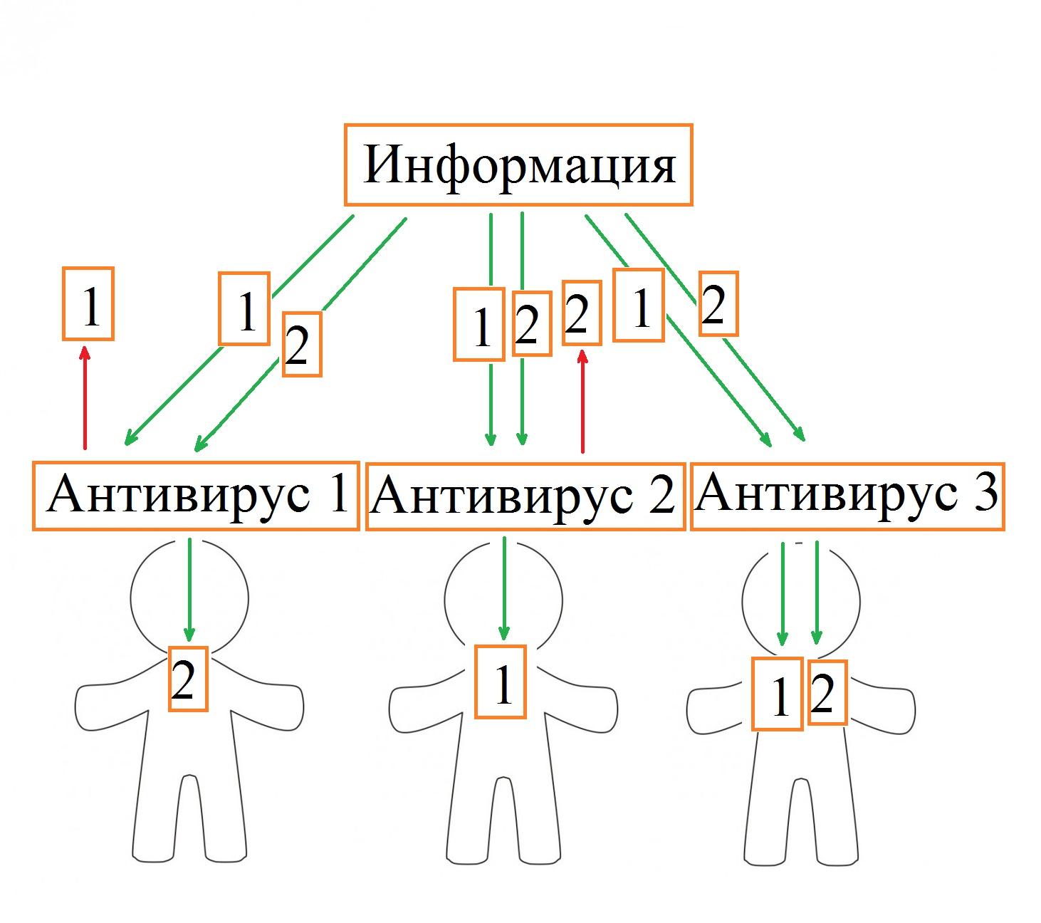 Программирование общества - 12