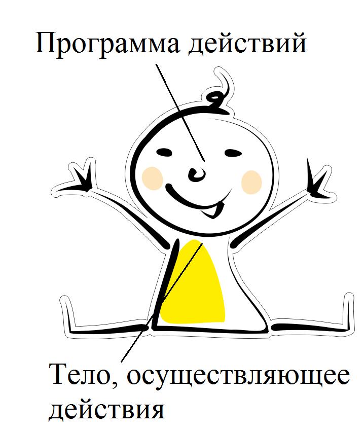 Программирование общества - 4