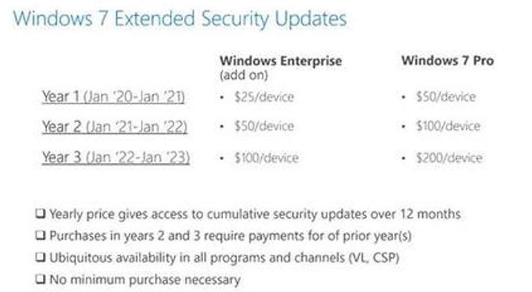 Microsoft рассказала о стоимости платной поддержки Windows 7 - 2