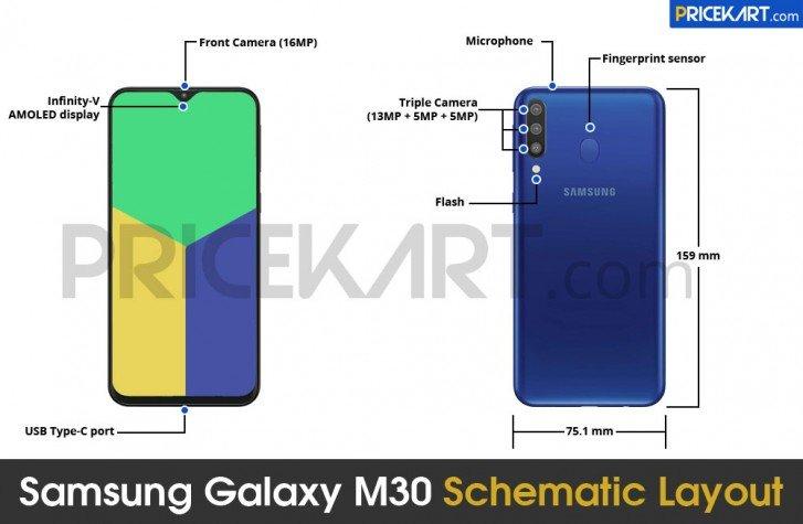Изображение подтверждает наличие экрана AMOLED и тройной камеры в бюджетном смартфоне Samsung Galaxy M30