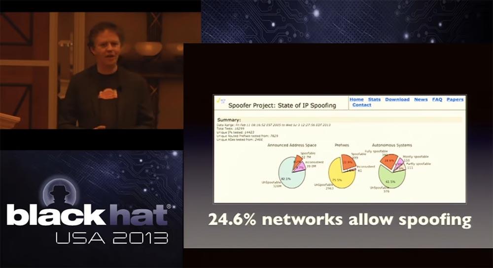 Конференция BLACK HAT. Уроки выживания при DDOS-атаке 300 Гбит - с. Часть 1 - 11