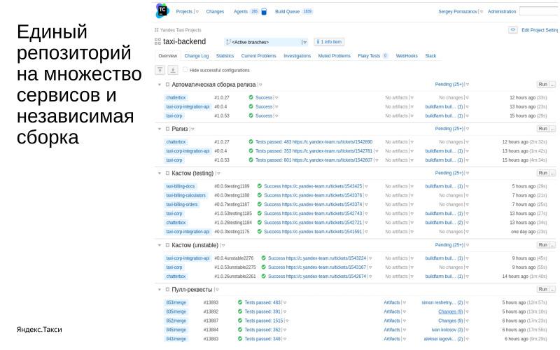 От пул-реквеста до релиза. Доклад Яндекс.Такси - 12