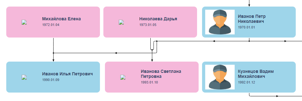 Bonsai: фамильный вики-движок - 10