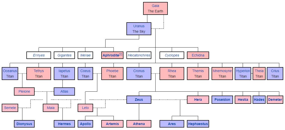 Bonsai: фамильный вики-движок - 7