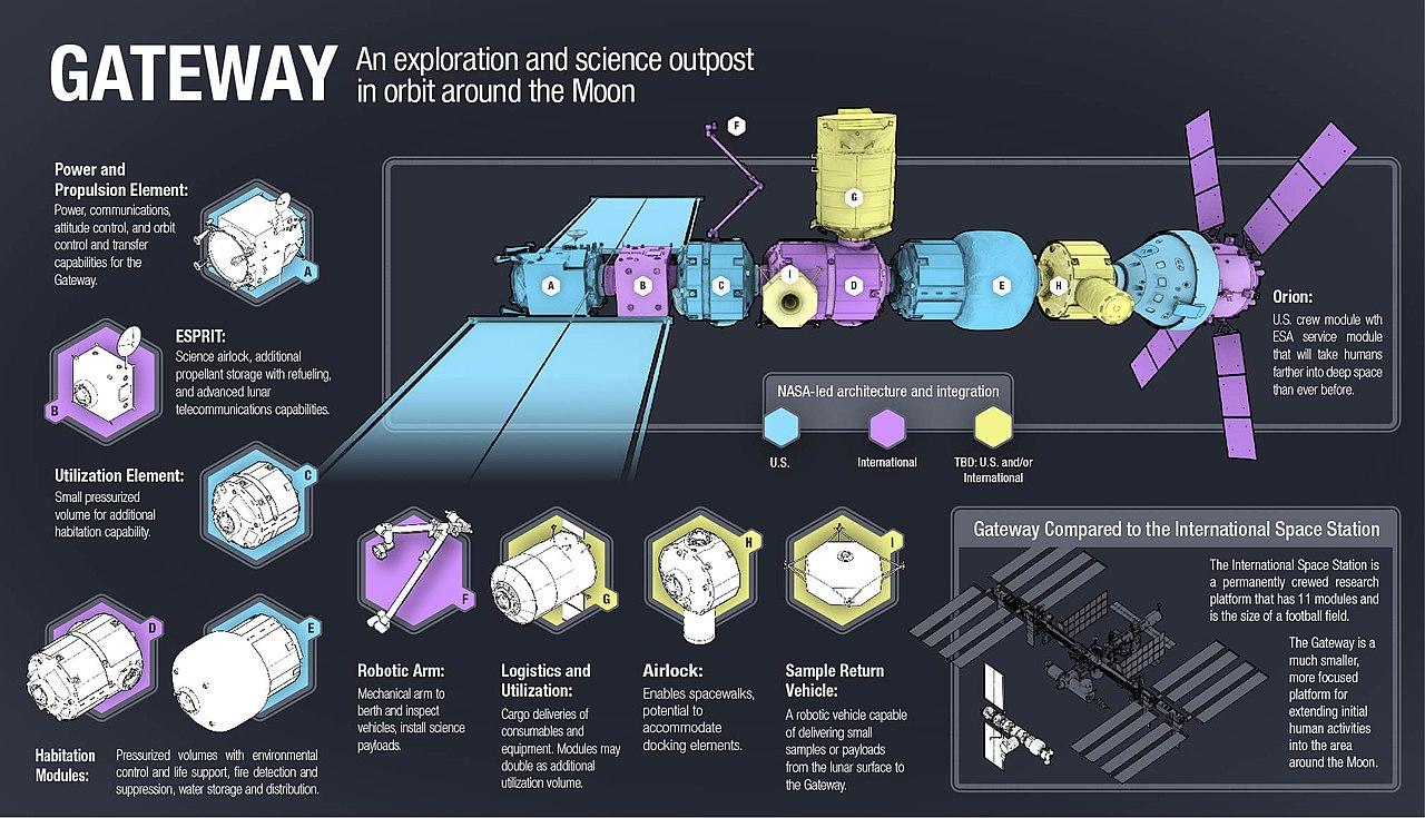 NASA ищет партнёров в американской индустрии для создания частично многоразового пилотируемого лендера - 5