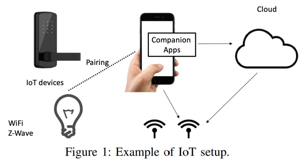 Security Week 07: локальные уязвимости IoT-устройств - 2