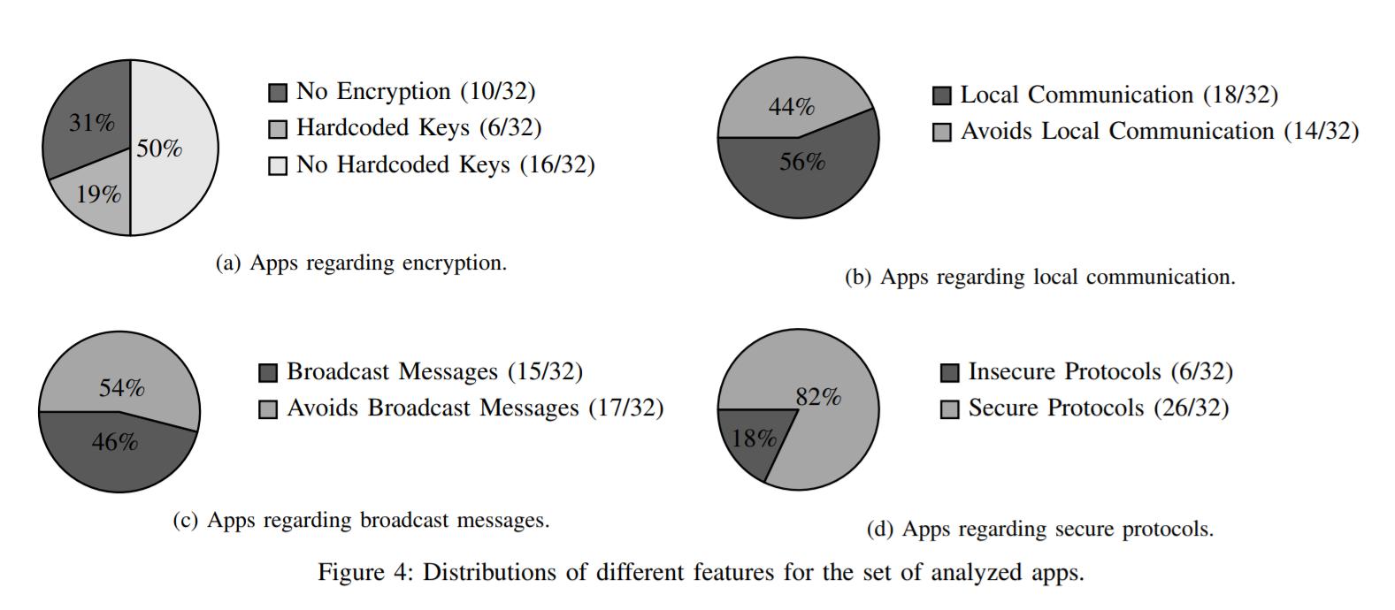 Security Week 07: локальные уязвимости IoT-устройств - 5