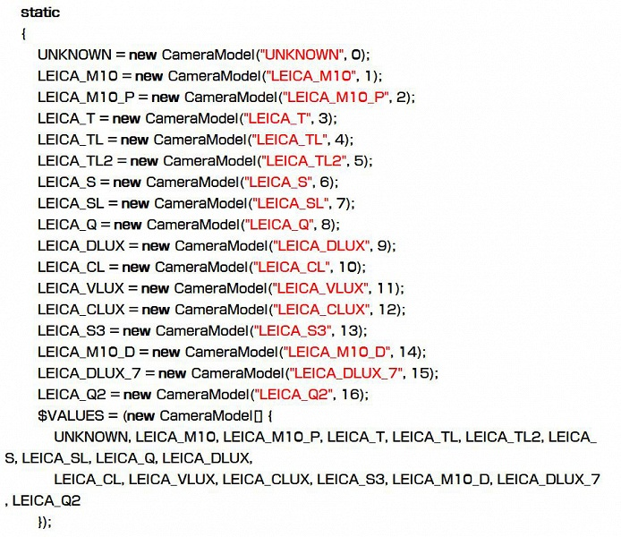 Появилось первое изображение полнокадровой компактной камеры Leica Q2