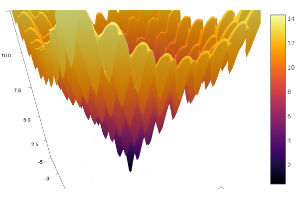 Julia и метод покоординатного спуска - 26